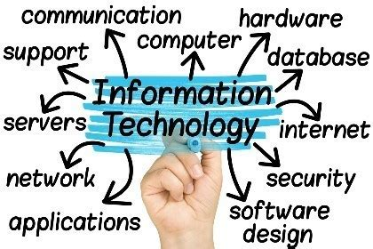 Information TechnologyIT Thesis Topics or Ideas 2016